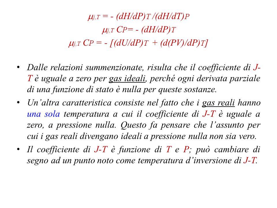 Il processo non comporta variazioni di H.Si può trovare un modo per quantificare l'effetto.
