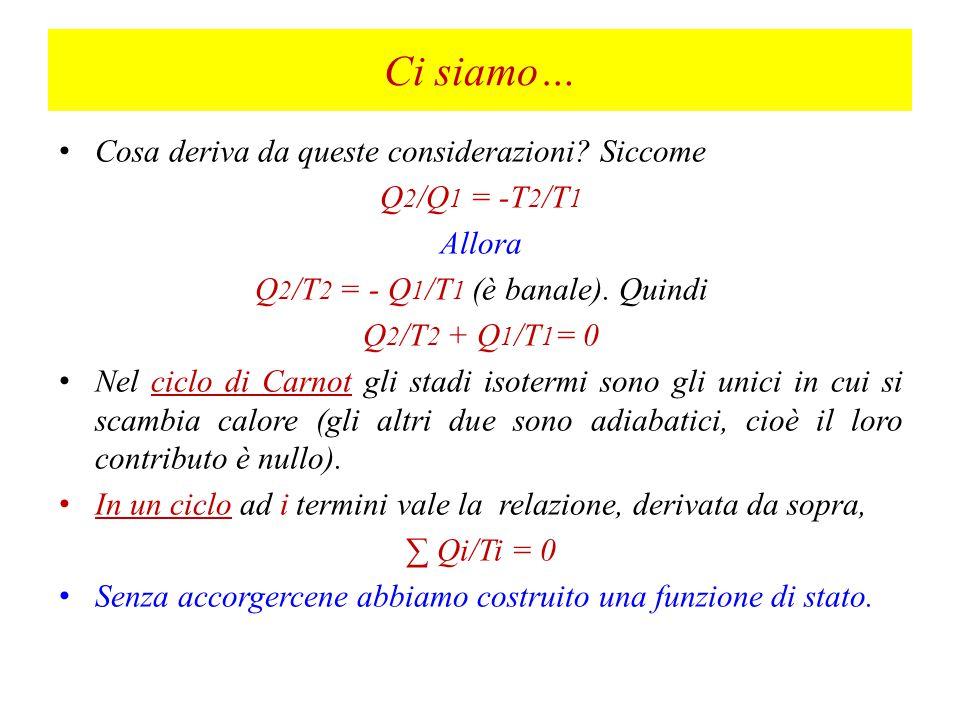 Siccome V 3 /V 2 = V 4 /V 1 Ne consegue V 2 /V 1 = V 3 /V 4 -ln (V 2 /V 1 ) = ln (V 4 /V 3 ) Quindi  = 1 +  1 ln(V 4 /V 3 )/(  2ln( V 2 /V 1 ) = 1 -  1 /  2 Quanto vale T.