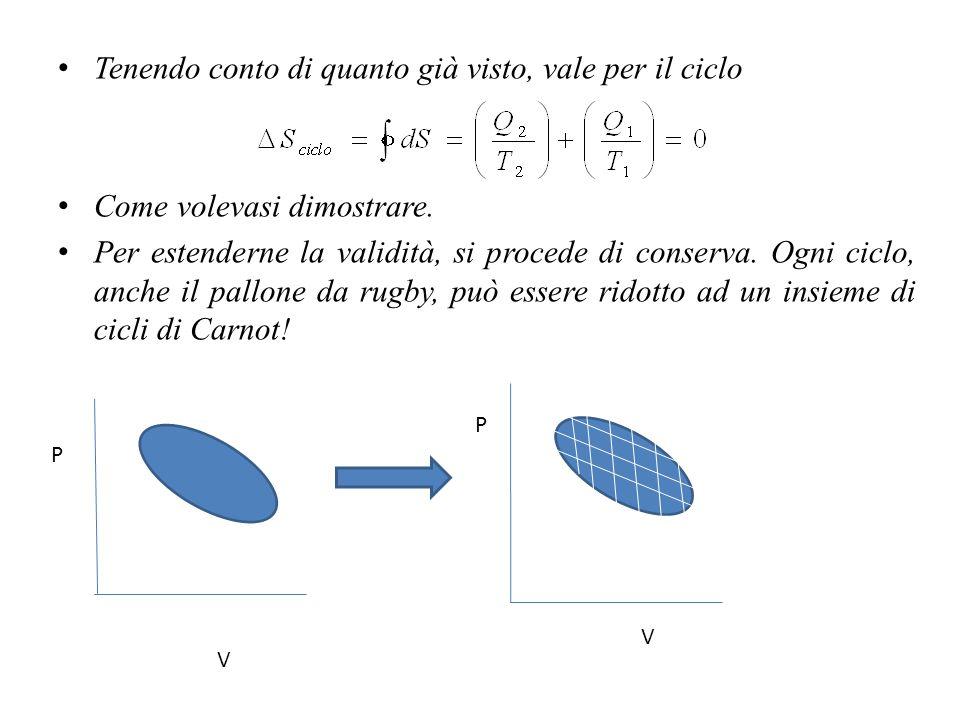Dimostrazione Dovrò dimostrare che : 1.dS è un differenziale esatto, in condizioni di reversibilità; 2.dS è un differenziale esatto per ogni sostanza operante in un ciclo di Carnot; 3.l'entropia è funzione di stato.