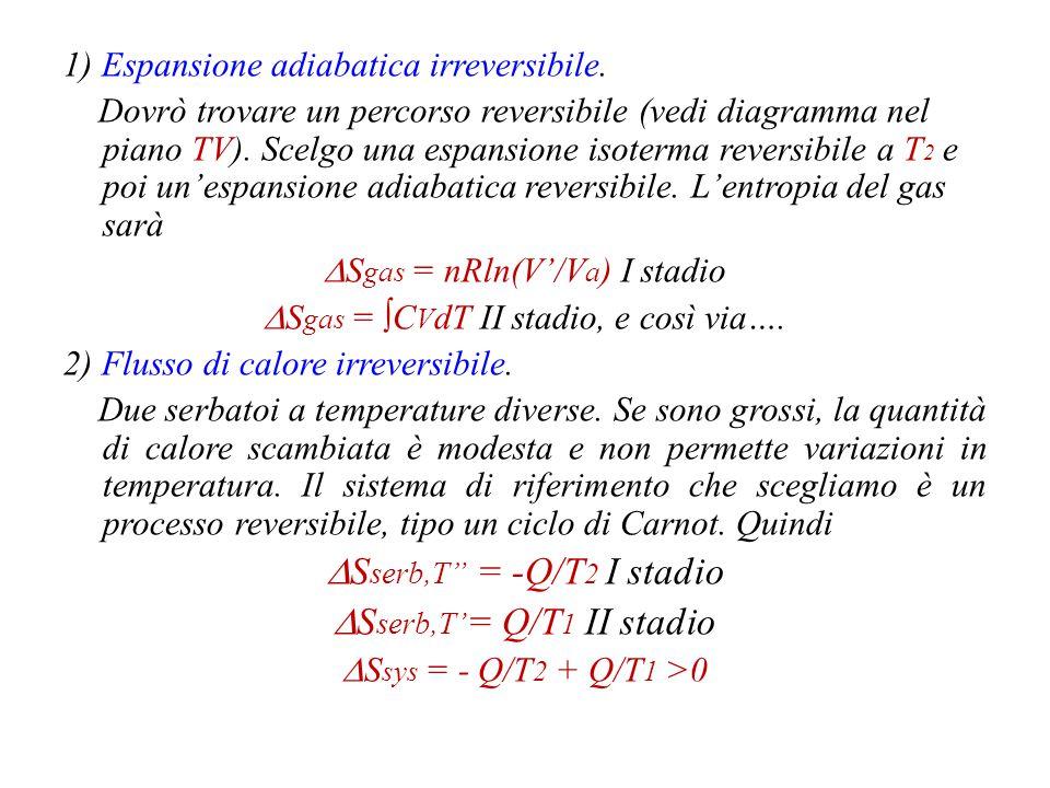 Q amb = -Q sys  S amb = Q amb /T (perché la variazione di stato nel sistema acqua/ghiaccio è reversibile).