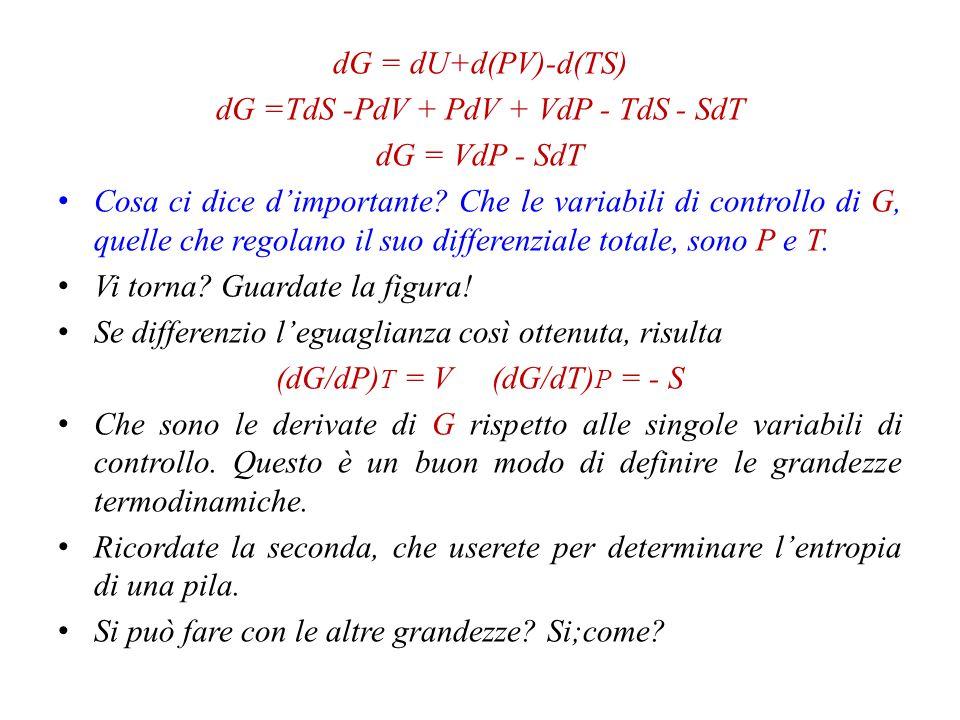 I differenziali totali Ricordo che le funzioni principali erano definite come G = H-TS = U+PV-TS (Gibbs) F =U-TS (Helmholtz) J = S-U/T (Massieu) Y = S-H/T = S - (U+PV)/T (Planck) Notate come G ed F stanno tra loro come Y e J.