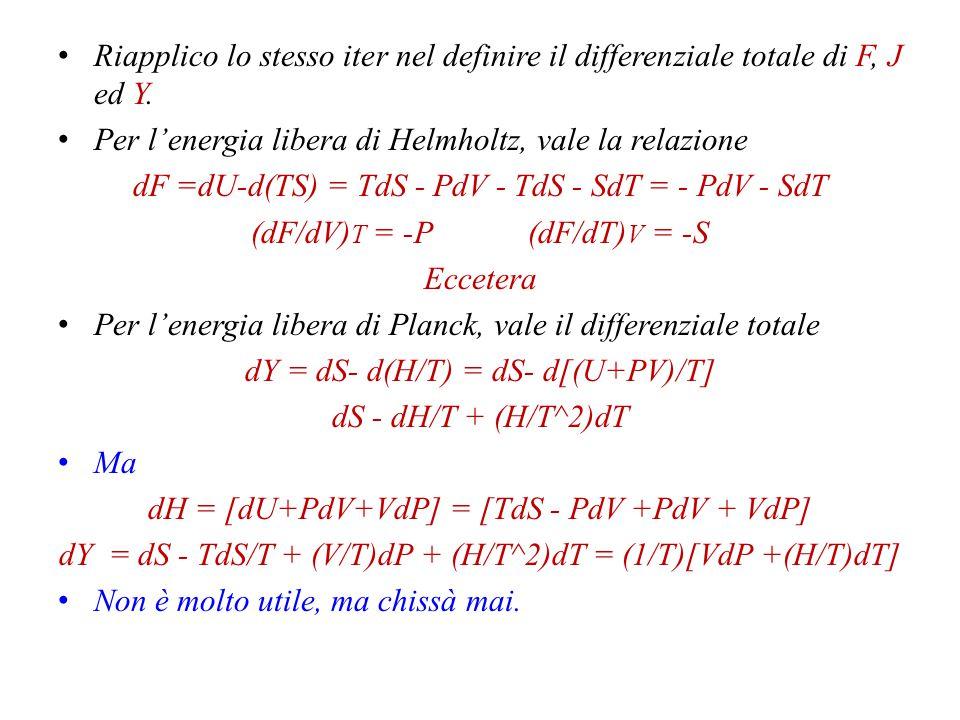 dG = dU+d(PV)-d(TS) dG =TdS -PdV + PdV + VdP - TdS - SdT dG = VdP - SdT Cosa ci dice d'importante.