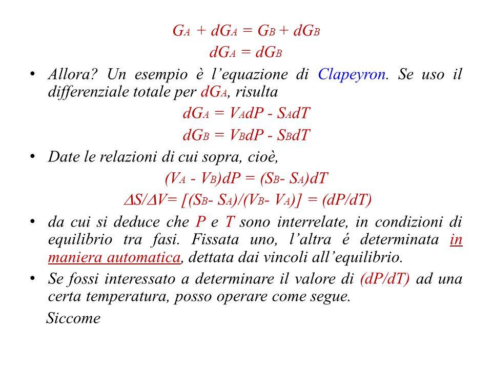 dove le G i rappresentano le energie di Gibbs molari (per mole) dei due componenti; lo stesso vale per le Y i.