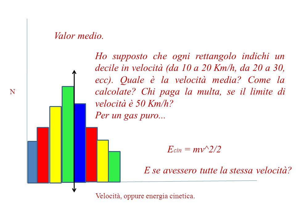 Alcuni cenni di termodinamica statistica.