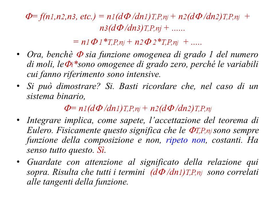 Relazione di Eulero.Cosa so.