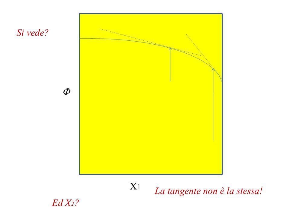 Ove si abbia una funzione della composizione che non sia lineare, la sua derivata in un punto corrisponde alla tangente.