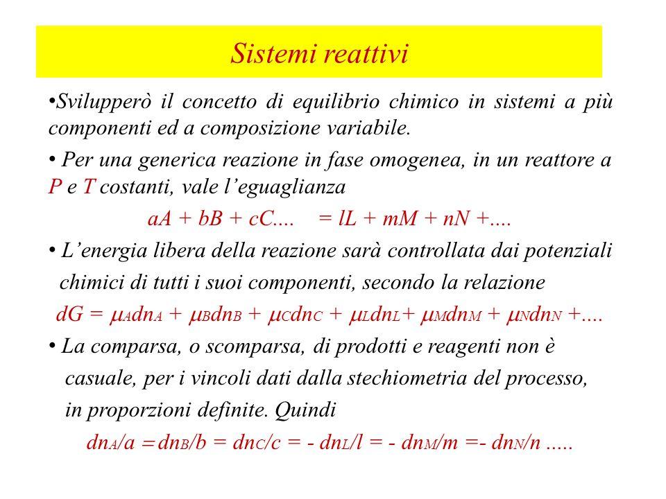 Alcuni esempi: 1.Determinazione dell'abbassamento crioscopico.