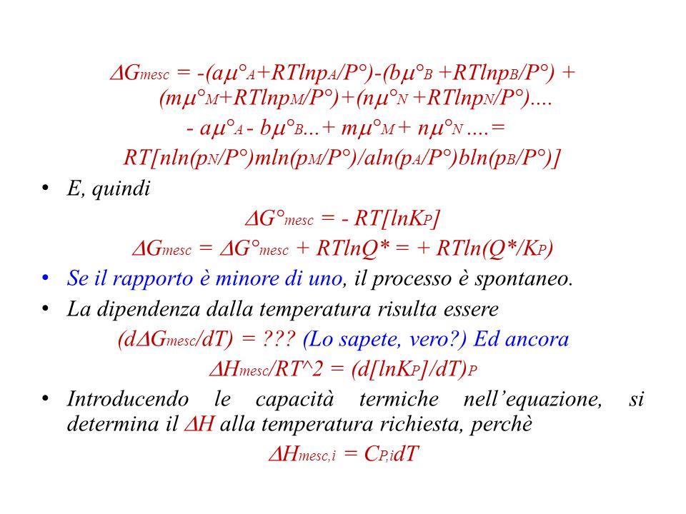  G misc = ∑n i  i - ∑n i [G i ° + RTln(P f /P°)] RT[n A lnX A +n B lnX B ]= ∑n i  i - ∑n i [G i ° + RTln(P f /P°)] Per ogni specie, i coefficienti nei due lati dell'eguaglianza sono uguali e RTlnX A =  A - G A ° + RTln(P/P°)  A = G A ° +RTlnX A + RTln(P/P°) = G A ° +RTln(PX A /P°) Un primo risultato è che la pressione parziale di un gas in miscela è uguale a PX A, anche definita come p A.