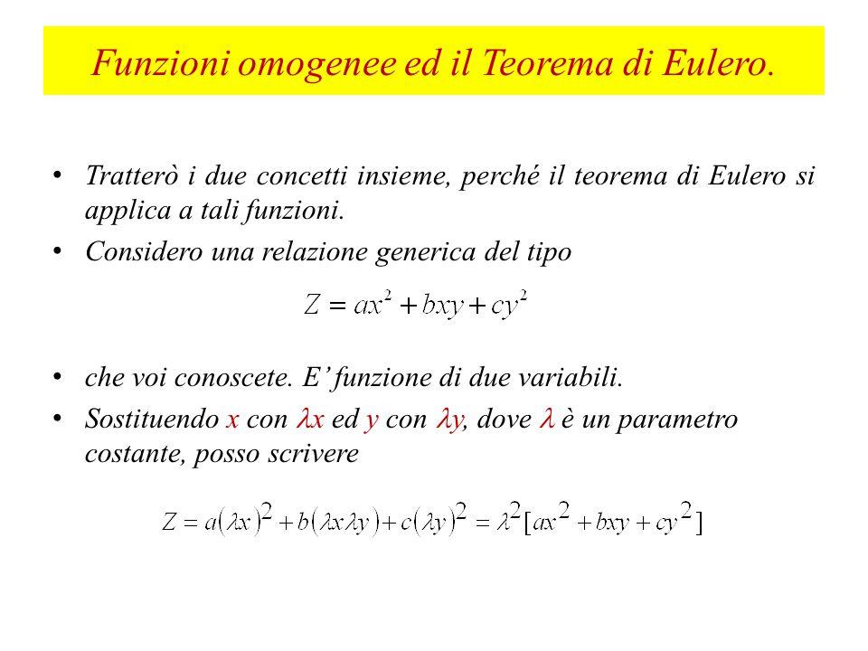 Cosa succede con la derivata seconda.