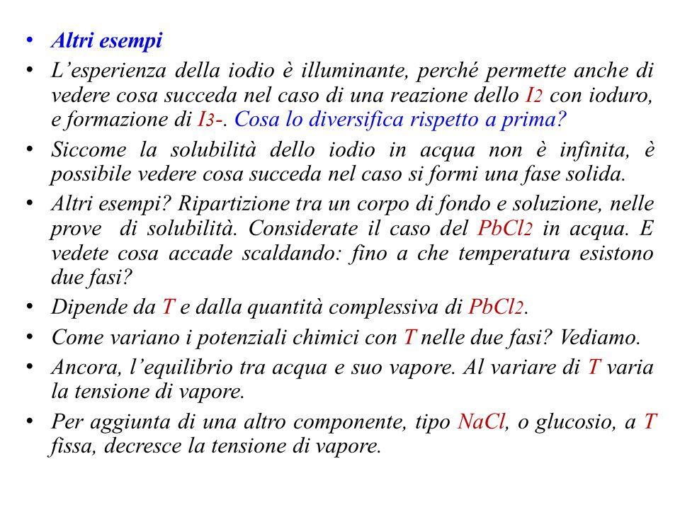 3) Equilibrio Termodinamico.