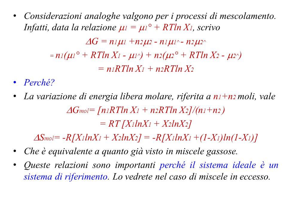 Il trasferimento di materia da un sistema ad un altro può essere schematizzato secondo la relazione i A = i A' Per la variazione di energia libera, vale la dG m =  i' dn 1 -  i dn 1 = (  i' -  i )dn 1 (dG m /dn 1 ) T,P,Xi = (  i' -  i )  G m = ∫(dG m /dn 1 ) T,P,Xi dn 1 = ∫(  i' -  i ) dn 1 dove l'integrazione va fatta tra zero ed uno.