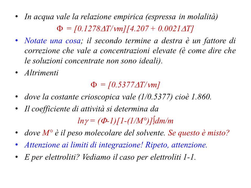 Questo permette di calcolare la derivata del coefficiente di attività per ogni temperatura grazie alla relazione -H m /T^2 = - H m °/T^2 + R(dlna i /dT) P,mi (dlna i /dT) P,mi = -  H m /RT^2 Come si misura il coefficiente di attività.