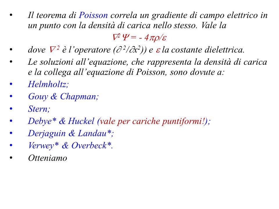 La densità di carica effettiva, punto per punto, è data da  = Ze(N + - N - )= 2N°Ze sinh(Ze  /kT) ≈ 2N°[(Ze)^2  /kT] N.B.