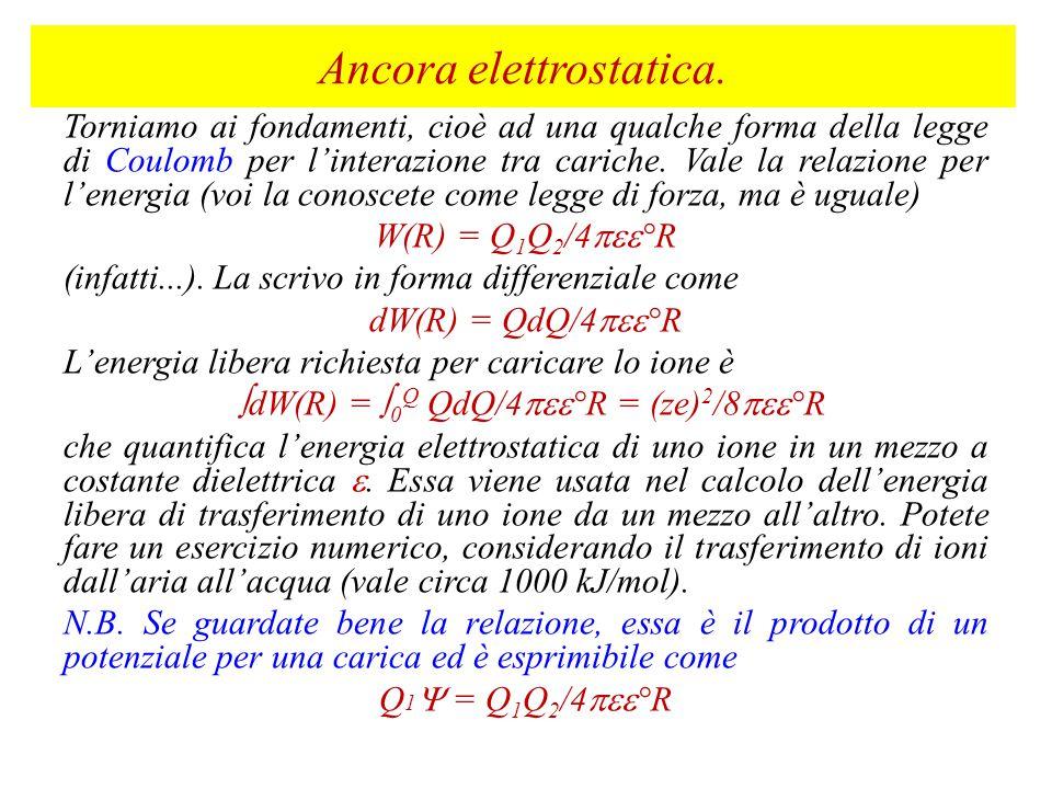  2  = (8pN°Ze/  )sinh(Ze  /kT) Se (Ze  /kT) << 1, l'esponenziale può essere espanso in serie di potenze e linearizzato (vedi prima).