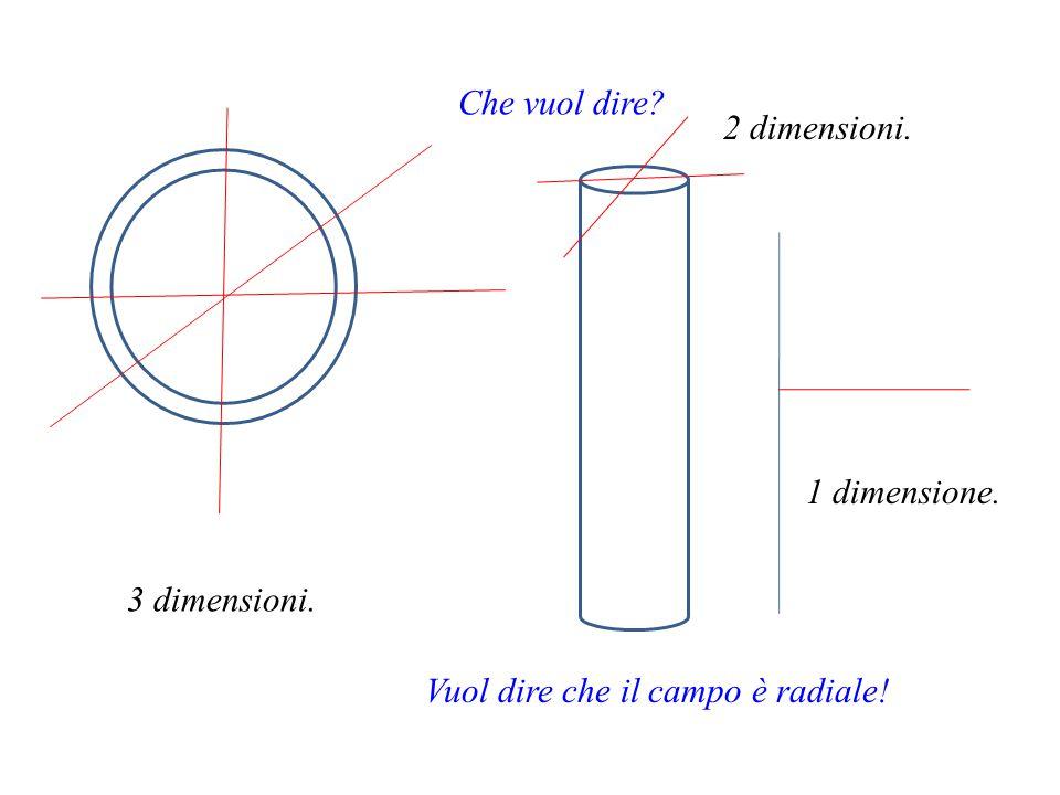 Si usa, allora, il teorema di Poisson, che correla la divergenza del gradiente di un campo elettrico in un punto con la densità di carica nello stesso punto.