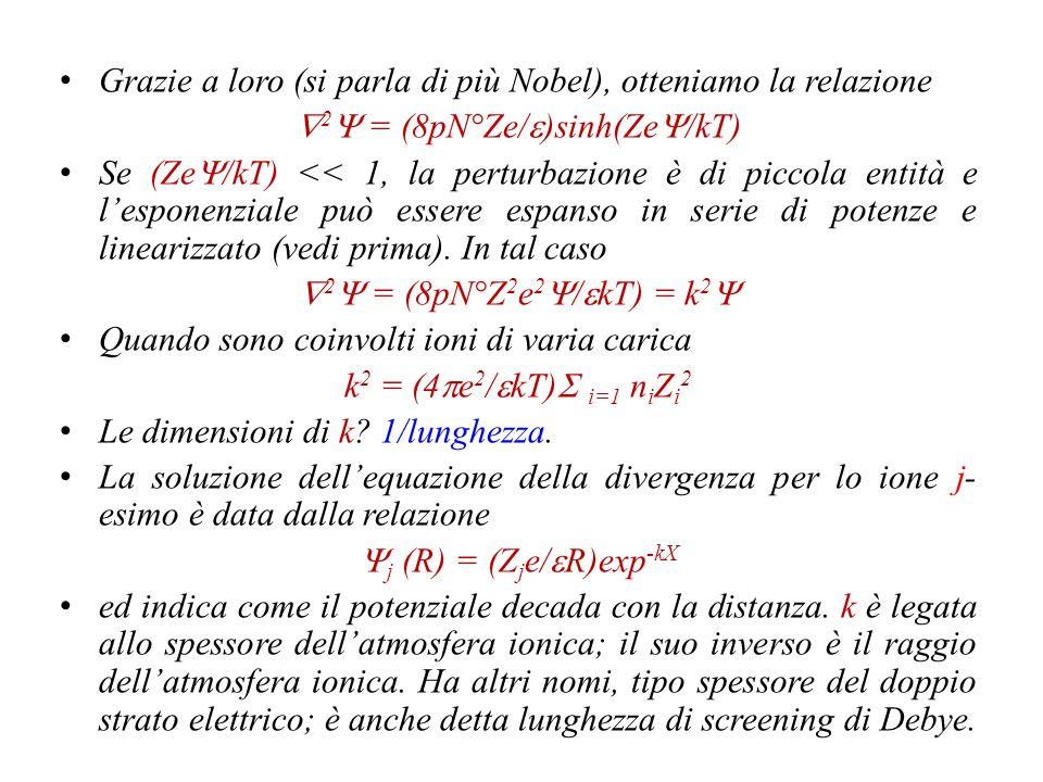 3 dimensioni. 2 dimensioni. 1 dimensione. Vuol dire che il campo è radiale! Che vuol dire?