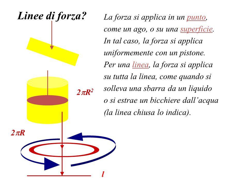 Termodinamica delle superfici fluide.Perché studiare la termodinamica delle superfici fluide.