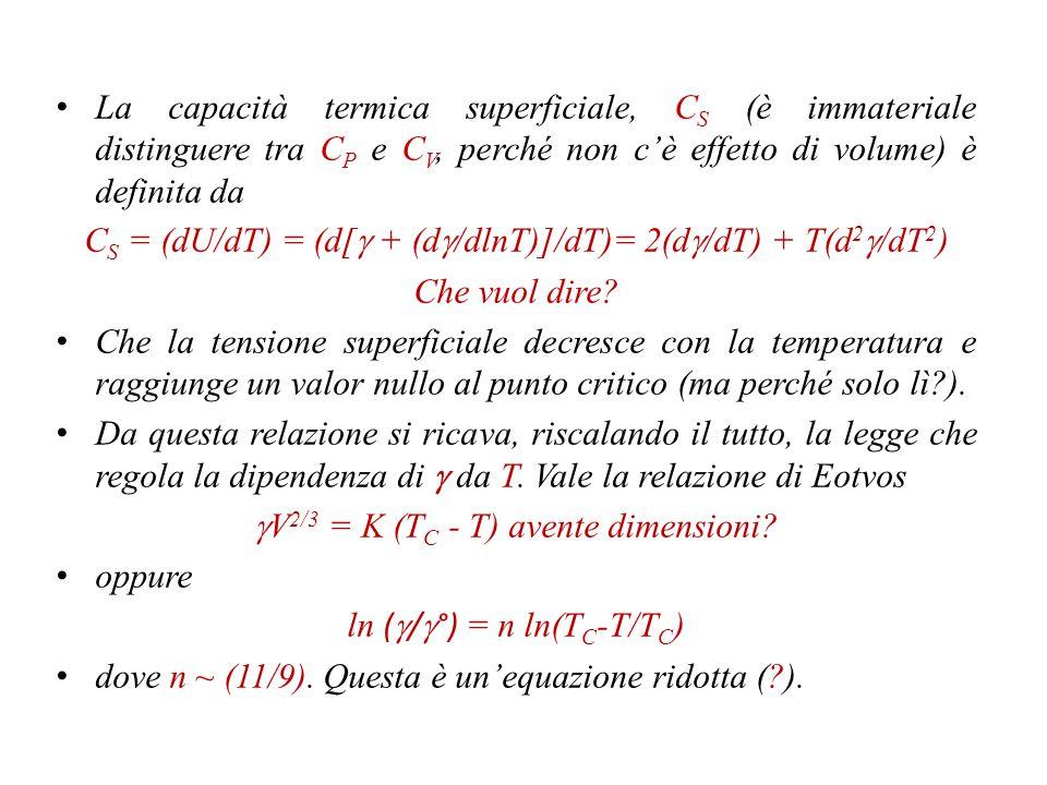 Ipotesi di partenza Ricordo che Lavoro = dG =  dA implica G S =  = (dG/dA) P,T Lavorando in condizioni di reversibilità, ottengo dQ = TdS che implica TS S dA, perchè S S = (dS/dA) ossia TS S = (dQ/dA) Siccome (dG S /dT) = - S S (d  /dT) P = - S S E, quindi, H S = G S + TS S =  + T(d  /dT) =  + (d  /dlnT) Siccome, nel caso di superfici, H = U + PV ~ U (perché non c'è lavoro d'espansione), vale la U S ~  + (d  /dlnT)