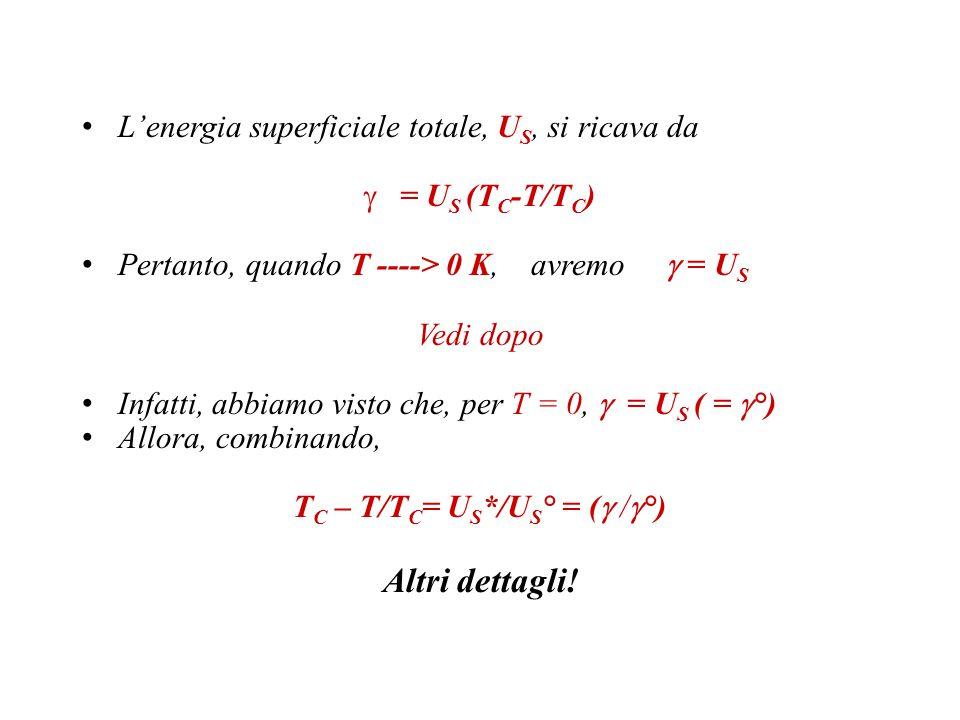 La capacità termica superficiale, C S (è immateriale distinguere tra C P e C V, perché non c'è effetto di volume) è definita da C S = (dU/dT) = (d[  + (d  /dlnT)]/dT)= 2(d  /dT) + T(d 2  /dT 2 ) Che vuol dire.