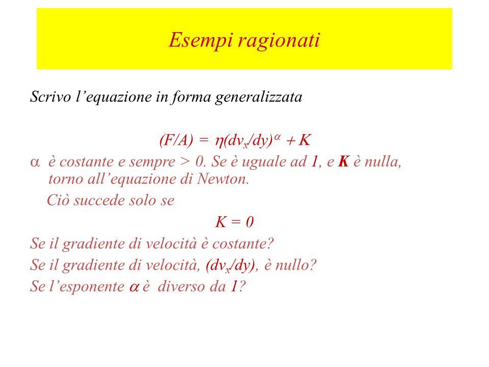 Equazione di Newton; forma semplice.(F/A) =  (dv x /dy) dove  è la viscosità.