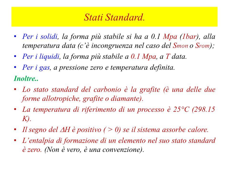 Un'altra concetto che è bene introdurre riguarda la definizione di stato standard.