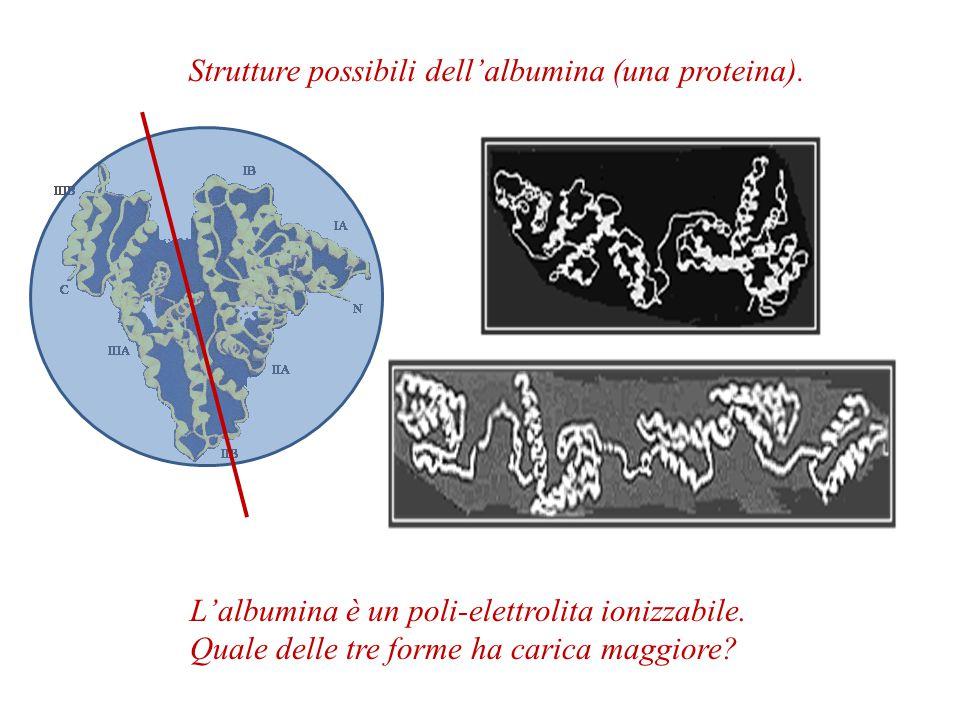 Altre reazioni determinabili allo stesso modo riguardano le transizioni da una forma allotropica all'altra (ad es.