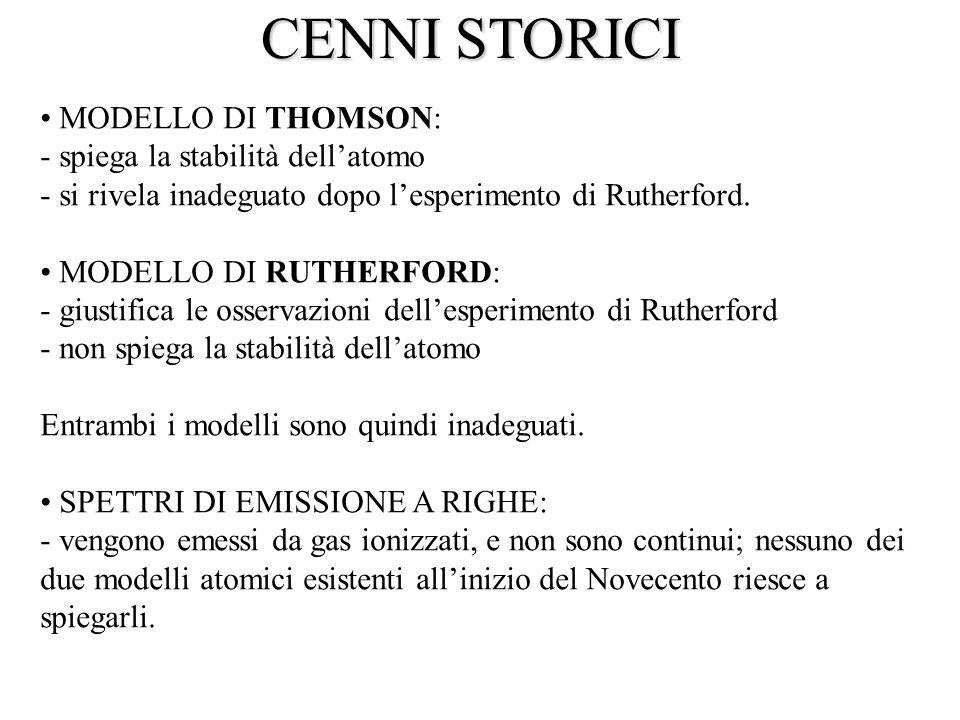 MODELLO DI THOMSON: - spiega la stabilità dell'atomo - si rivela inadeguato dopo l'esperimento di Rutherford.