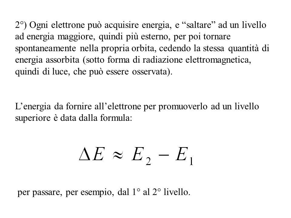 """2°) Ogni elettrone può acquisire energia, e """"saltare"""" ad un livello ad energia maggiore, quindi più esterno, per poi tornare spontaneamente nella prop"""