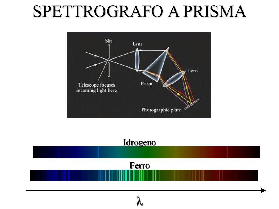 Idrogeno Ferro SPETTROGRAFO A PRISMA
