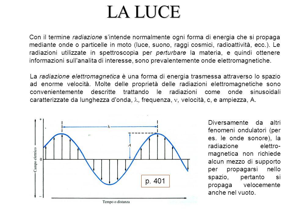6 Con il termine radiazione s'intende normalmente ogni forma di energia che si propaga mediante onde o particelle in moto (luce, suono, raggi cosmici, radioattività, ecc.).
