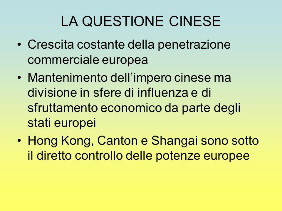 LA QUESTIONE CINESE Crescita costante della penetrazione commerciale europea Mantenimento dell'impero cinese ma divisione in sfere di influenza e di sfruttamento economico da parte degli stati europei Hong Kong, Canton e Shangai sono sotto il diretto controllo delle potenze europee