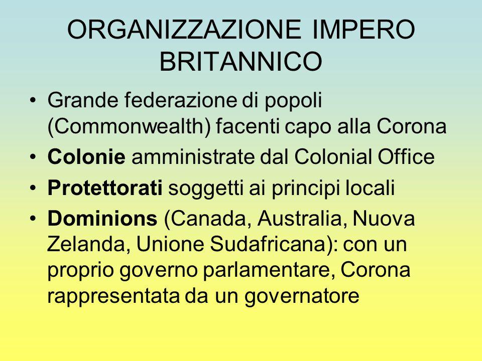 ORGANIZZAZIONE IMPERO BRITANNICO Grande federazione di popoli (Commonwealth) facenti capo alla Corona Colonie amministrate dal Colonial Office Protett