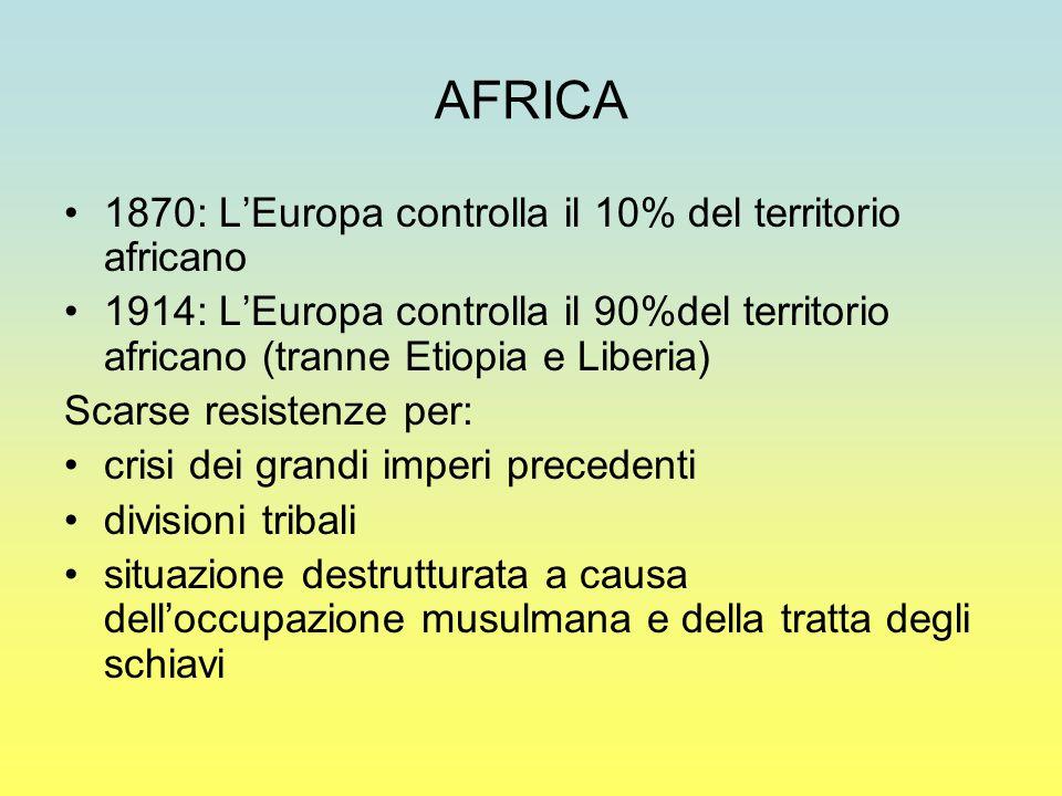AFRICA 1870: L'Europa controlla il 10% del territorio africano 1914: L'Europa controlla il 90%del territorio africano (tranne Etiopia e Liberia) Scarse resistenze per: crisi dei grandi imperi precedenti divisioni tribali situazione destrutturata a causa dell'occupazione musulmana e della tratta degli schiavi