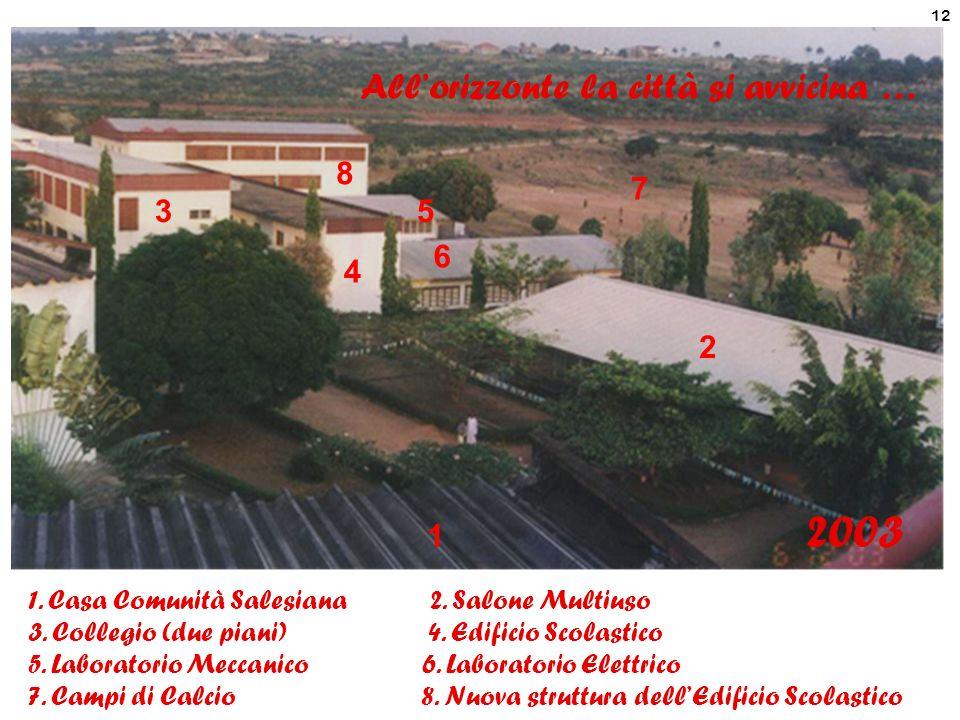 13 2005 Inaugurazione della Casa Attilio Giordani per ospiti e volontari
