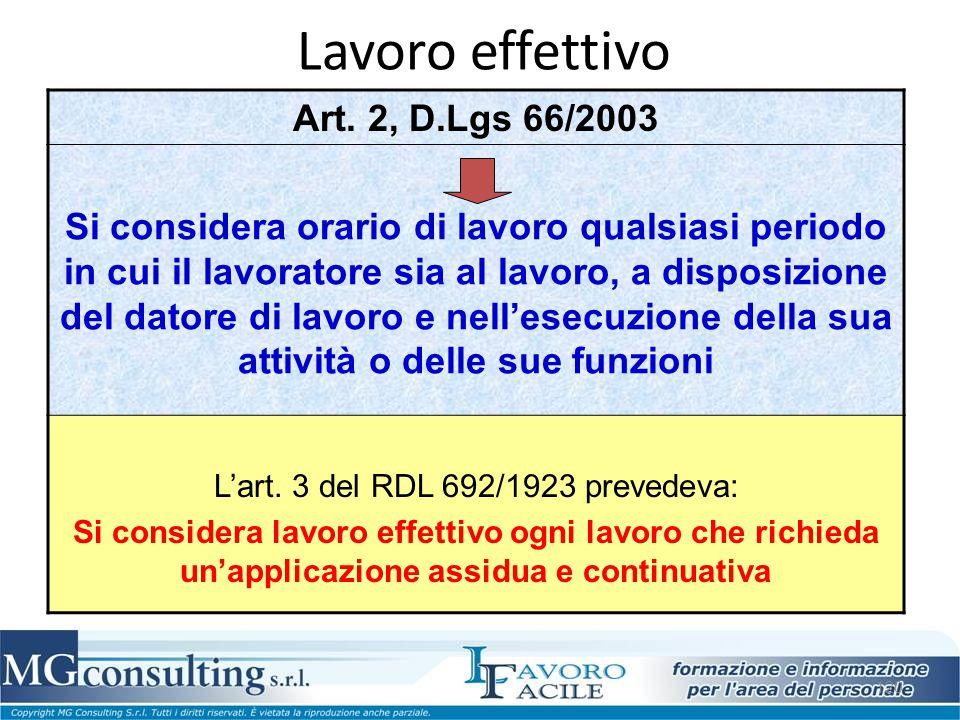 120 Lavoro effettivo Art. 2, D.Lgs 66/2003 Si considera orario di lavoro qualsiasi periodo in cui il lavoratore sia al lavoro, a disposizione del dato