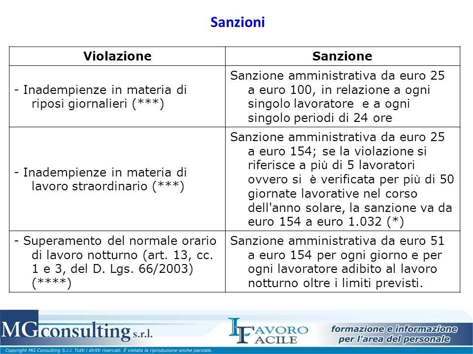 Sanzioni ViolazioneSanzione - Inadempienze in materia di riposi giornalieri (***) Sanzione amministrativa da euro 25 a euro 100, in relazione a ogni s