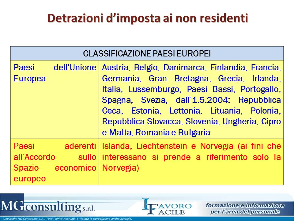 Detrazioni d'imposta ai non residenti CLASSIFICAZIONE PAESI EUROPEI Paesi dell'Unione Europea Austria, Belgio, Danimarca, Finlandia, Francia, Germania