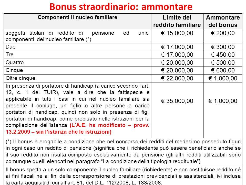 Bonus straordinario: ammontare Componenti il nucleo familiare Limite del reddito familiare Ammontare del bonus soggetti titolari di reddito di pension