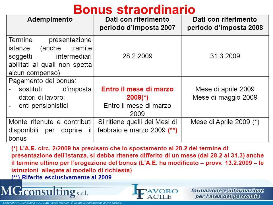 Bonus straordinario AdempimentoDati con riferimento periodo d'imposta 2007 Dati con riferimento periodo d'imposta 2008 Termine presentazione istanze (