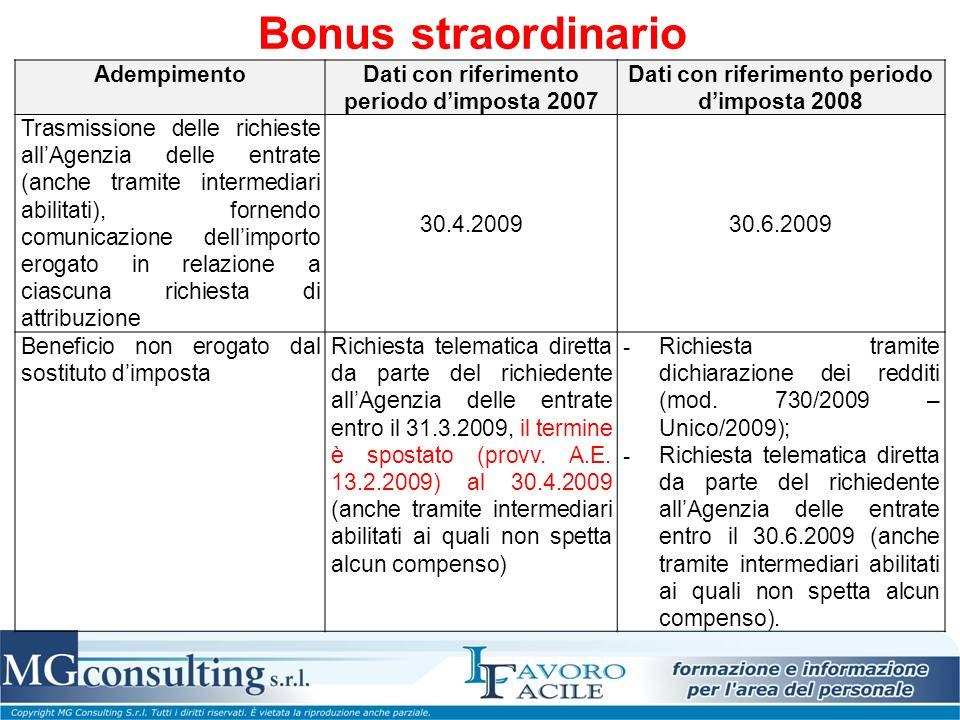 Bonus straordinario AdempimentoDati con riferimento periodo d'imposta 2007 Dati con riferimento periodo d'imposta 2008 Trasmissione delle richieste al
