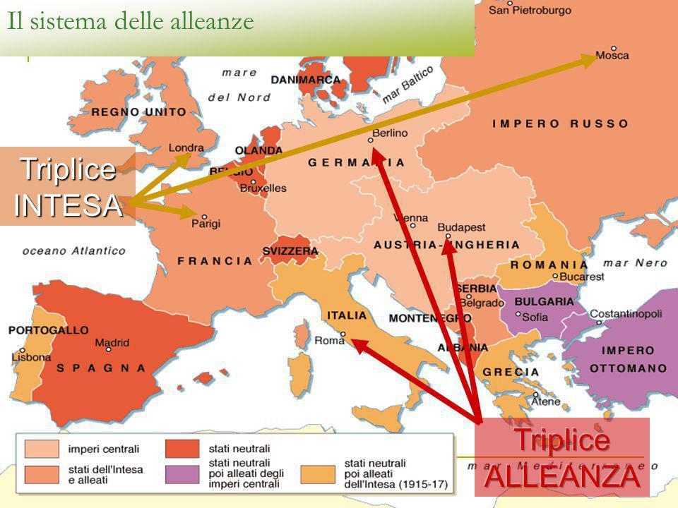 Le cause immediate Europa in guerra  28 luglio 1914: Austria – Serbia  29 luglio - 4 agosto: Germania, Russia, Francia, Inghilterra  Fallimento della guerra lampo  Guerra di posizione e logoramento Crisi balcaniche Attentato di Sarajevo