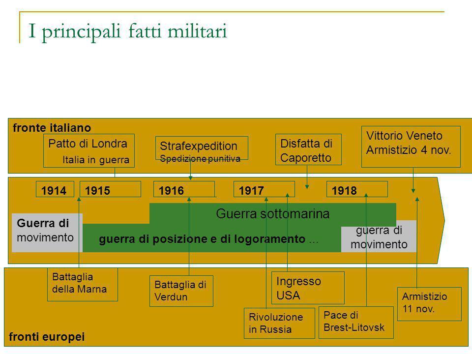  P.operaio socialdemocratico  P.