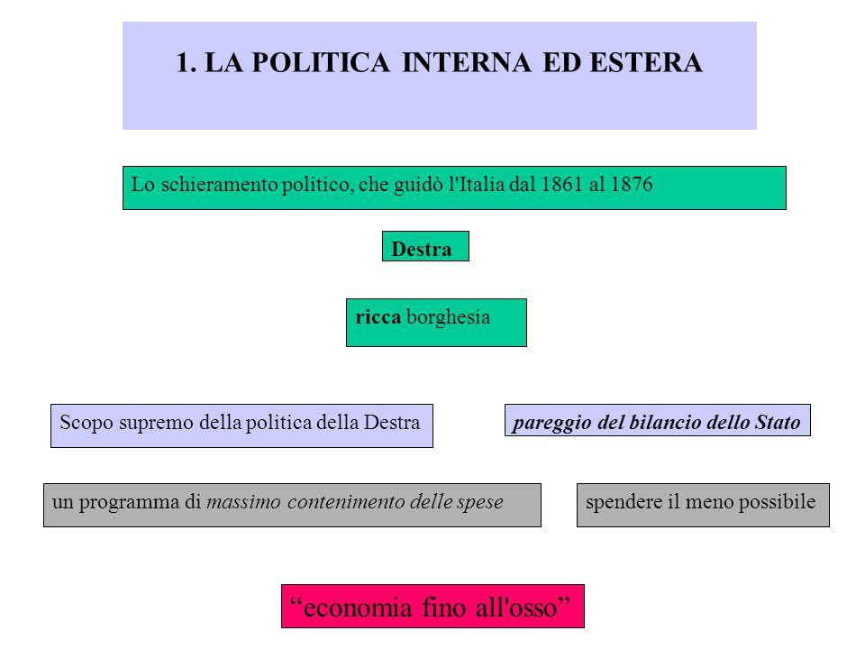 1. LA POLITICA INTERNA ED ESTERA Lo schieramento politico, che guidò l'Italia dal 1861 al 1876 Destra ricca borghesia Scopo supremo della politica del