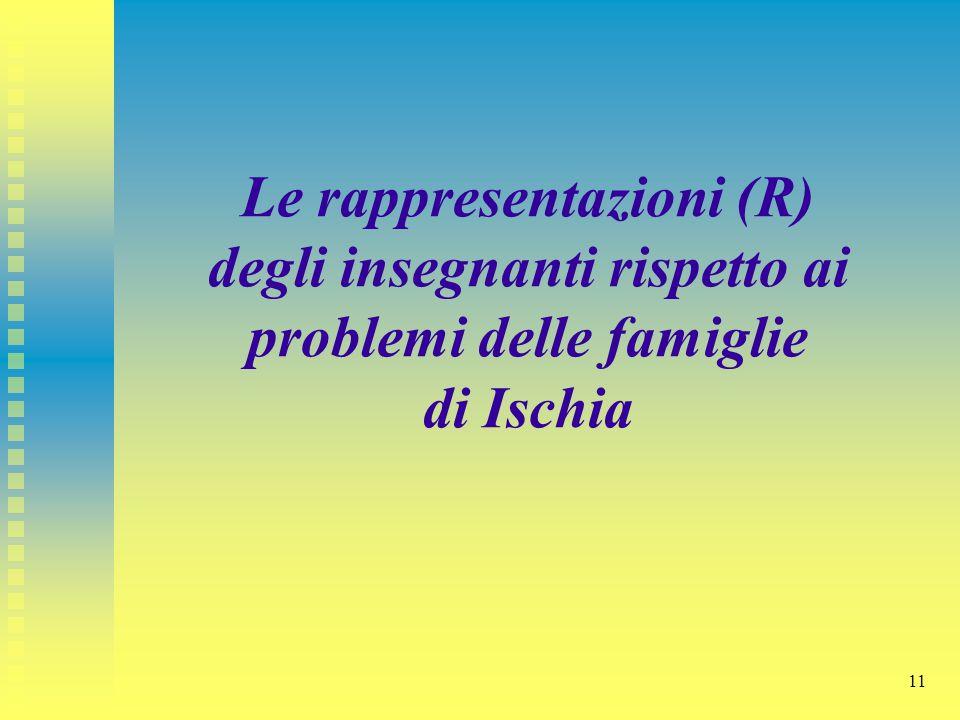 11 Le rappresentazioni (R) degli insegnanti rispetto ai problemi delle famiglie di Ischia