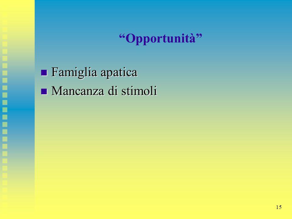 """15 """"Opportunità"""" Famiglia apatica Famiglia apatica Mancanza di stimoli Mancanza di stimoli"""