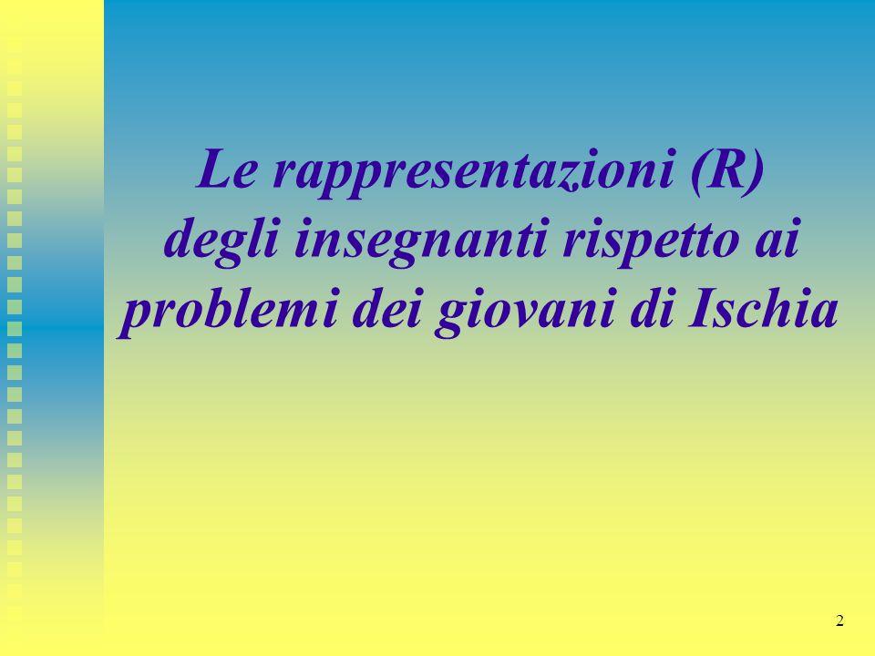 2 Le rappresentazioni (R) degli insegnanti rispetto ai problemi dei giovani di Ischia