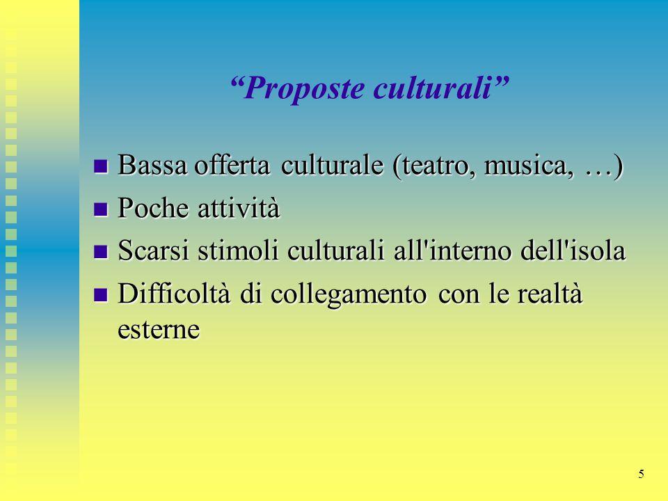 """5 """"Proposte culturali"""" Bassa offerta culturale (teatro, musica, …) Bassa offerta culturale (teatro, musica, …) Poche attività Poche attività Scarsi st"""