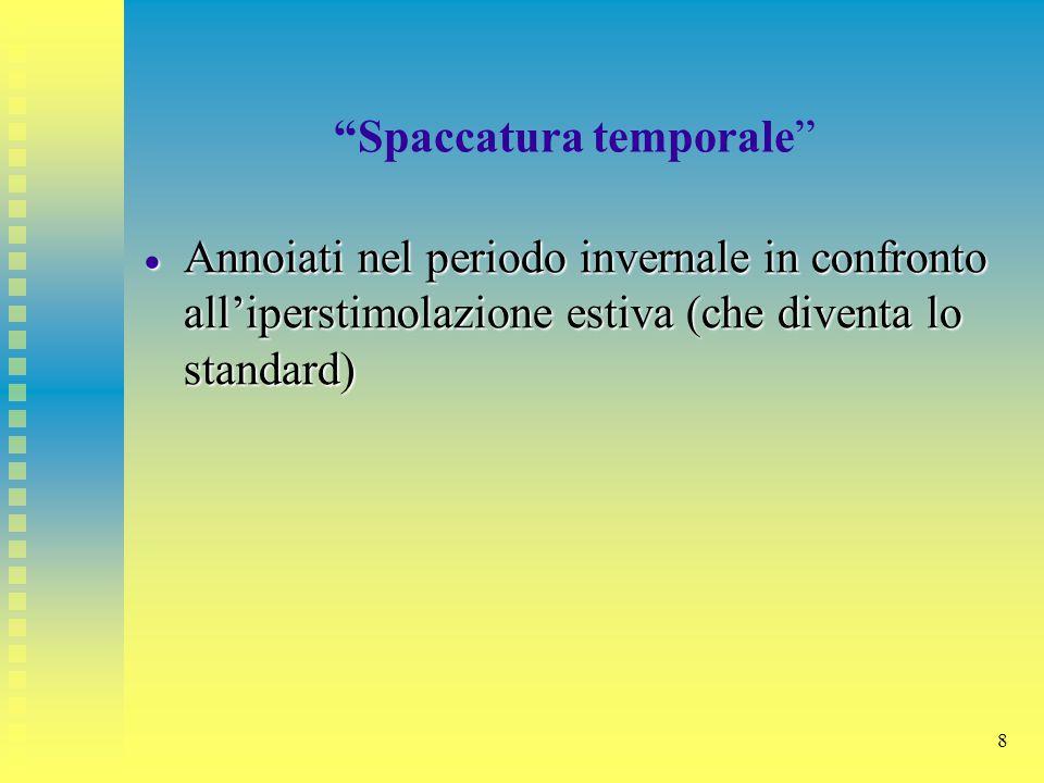 """8 """"Spaccatura temporale""""  Annoiati nel periodo invernale in confronto all'iperstimolazione estiva (che diventa lo standard)"""