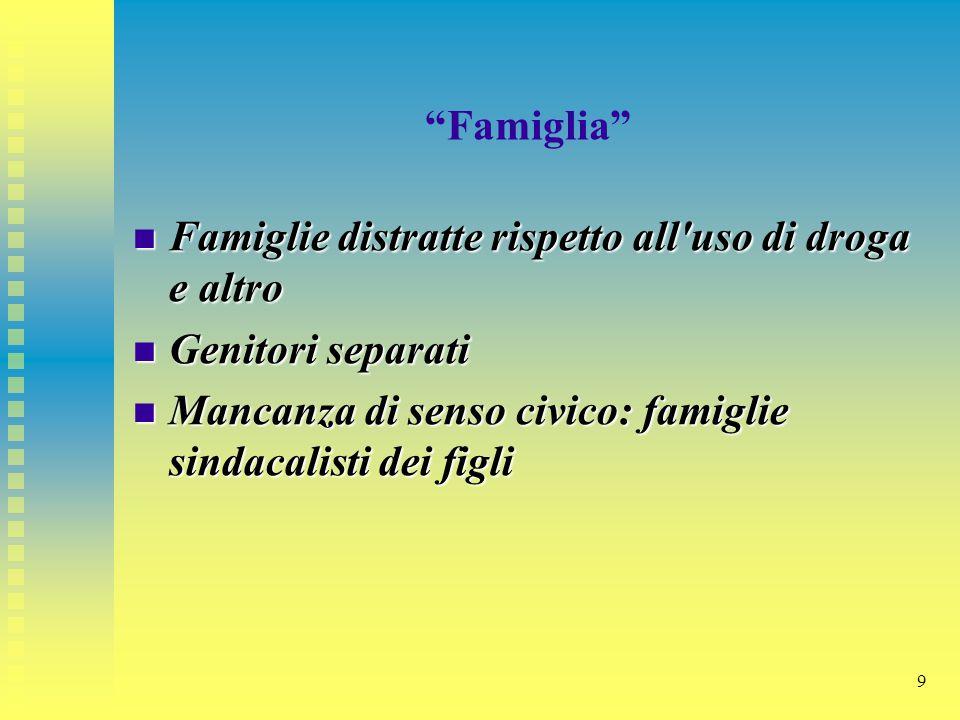 """9 """"Famiglia"""" Famiglie distratte rispetto all'uso di droga e altro Famiglie distratte rispetto all'uso di droga e altro Genitori separati Genitori sepa"""