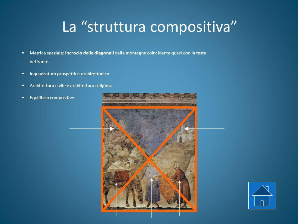 """La """"struttura compositiva"""" Metrica spaziale: incrocio delle diagonali delle montagne coincidente quasi con la testa del Santo Inquadratura prospettica"""